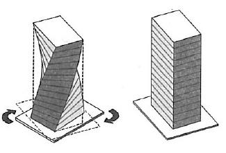 کتاب اصول مهندسی زلزله